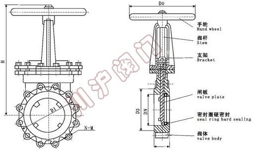 支耳式刀型闸阀结构图
